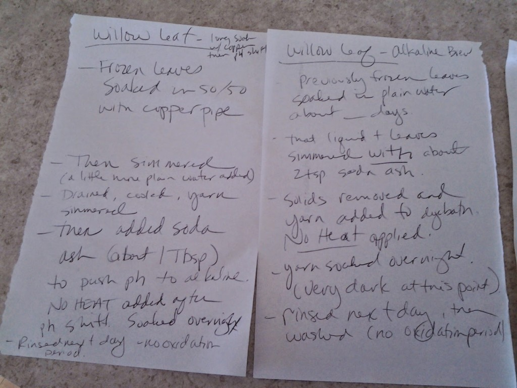 Notes on natural dye experiments.